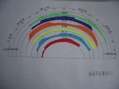 彩虹图案例2.jpg