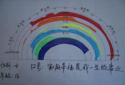 彩虹图案例3.jpg