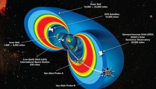 地球辐射带.jpg